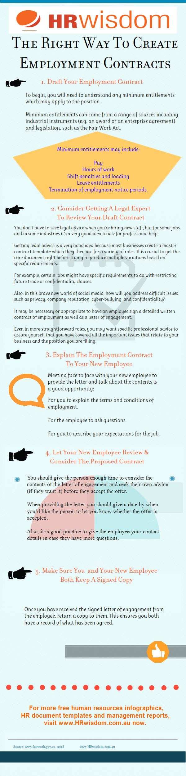 HR Infographic - How To Create Employment Contracts